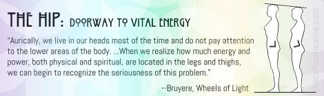 Hips: The Doorway to Vital Energy